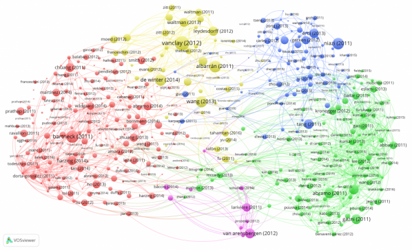 Crossref bibliographic coupling network of scientometric publications