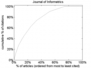Use Of The Journal Impact Factor For Assessing Individual