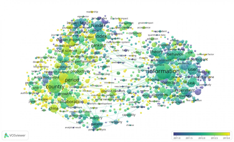 Overlay visualization using the viridis color scheme.